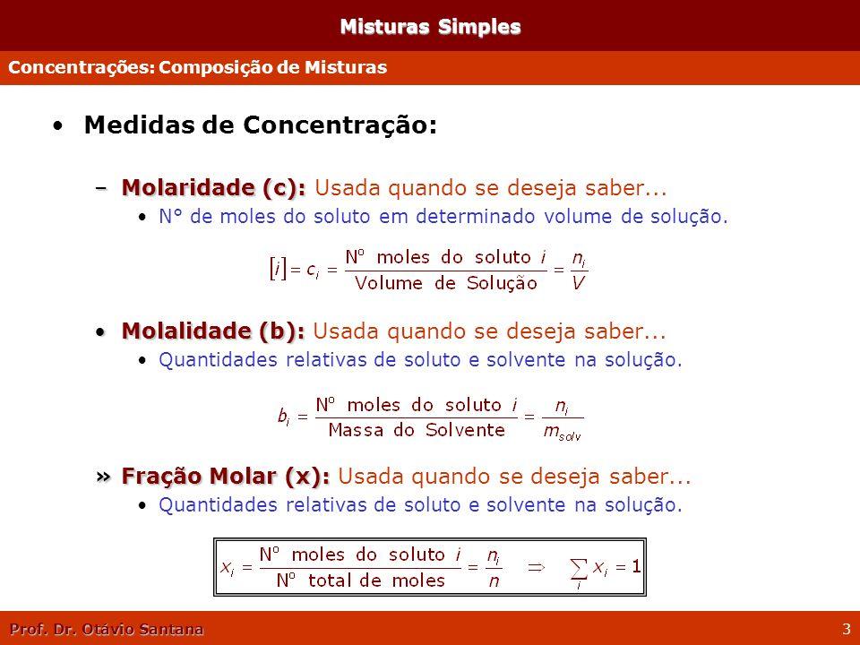 Medidas de Concentração: