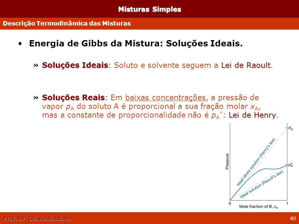 Energia de Gibbs da Mistura: Soluções Ideais.