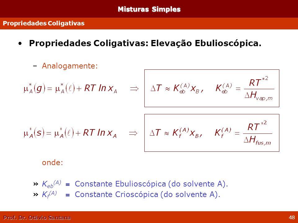 Propriedades Coligativas: Elevação Ebulioscópica.