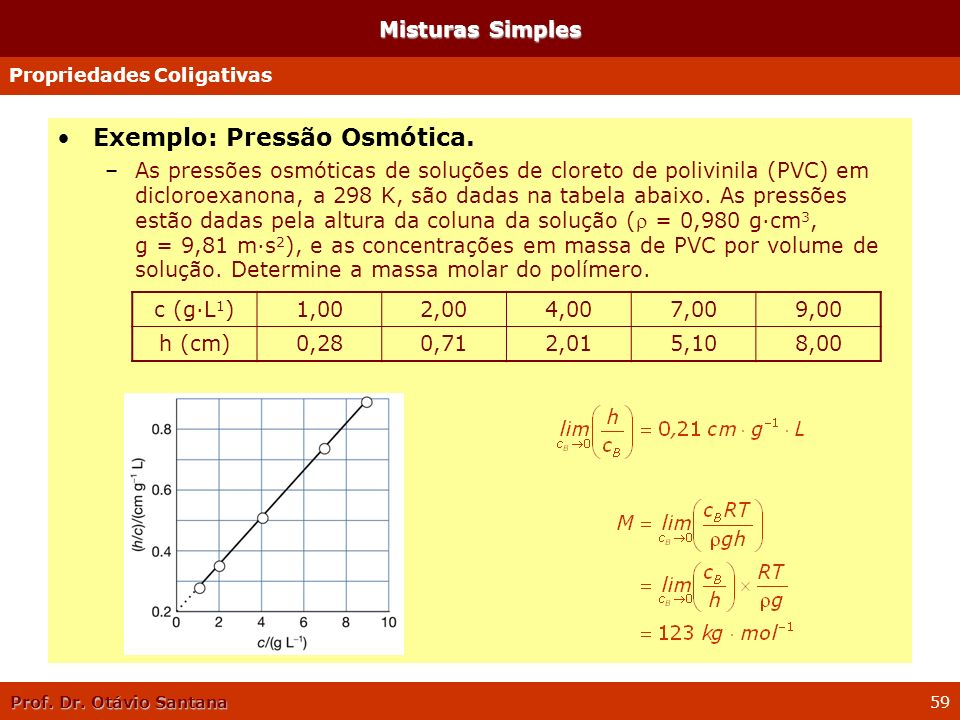 Exemplo: Pressão Osmótica.
