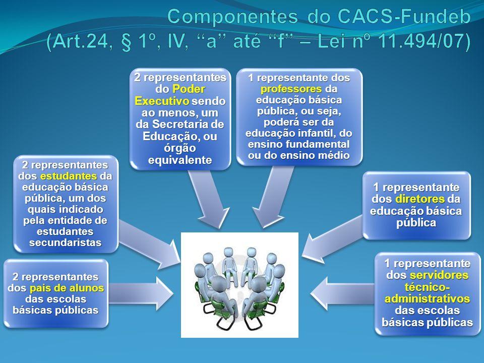 Componentes do CACS-Fundeb (Art. 24, § 1º, IV, a até f – Lei nº 11