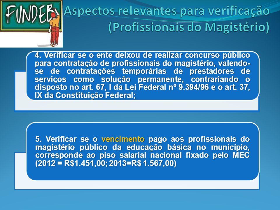 Aspectos relevantes para verificação (Profissionais do Magistério)