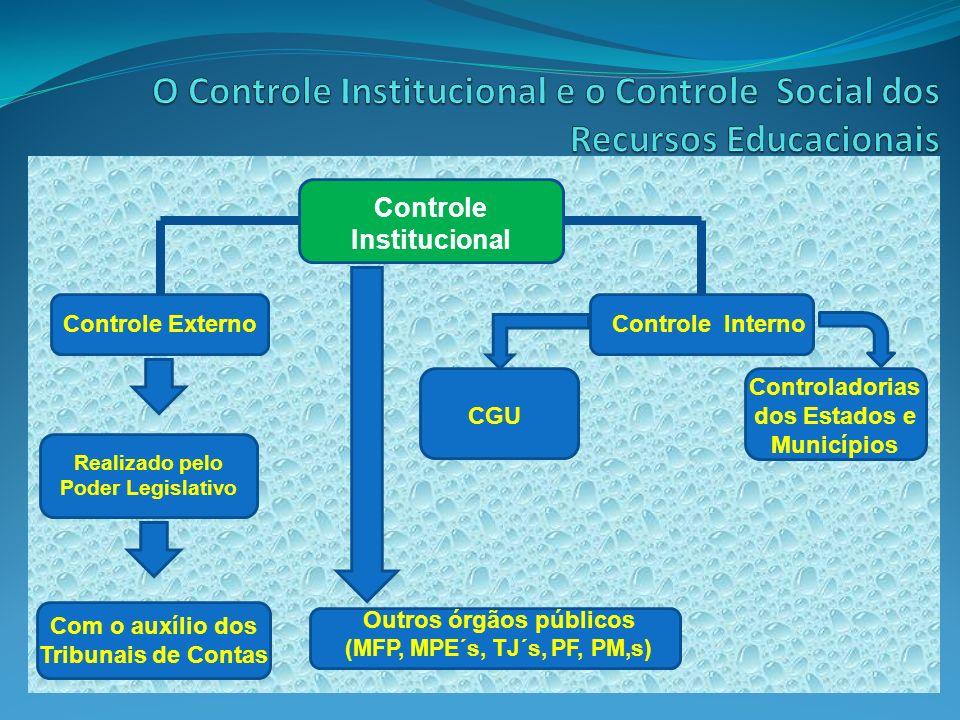 O Controle Institucional e o Controle Social dos Recursos Educacionais