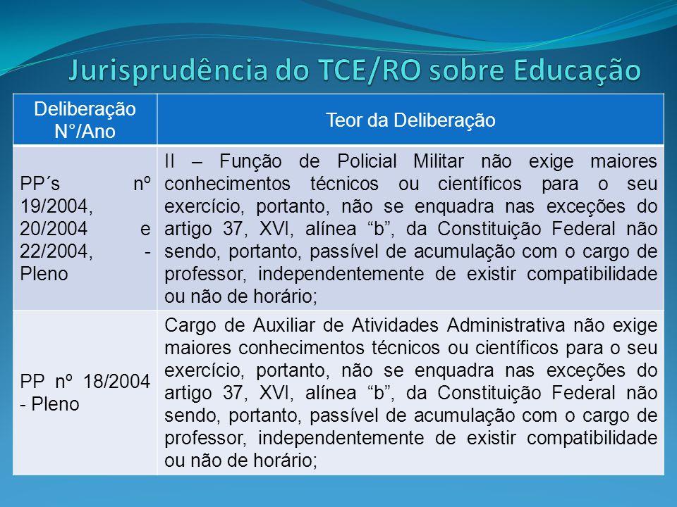 Jurisprudência do TCE/RO sobre Educação