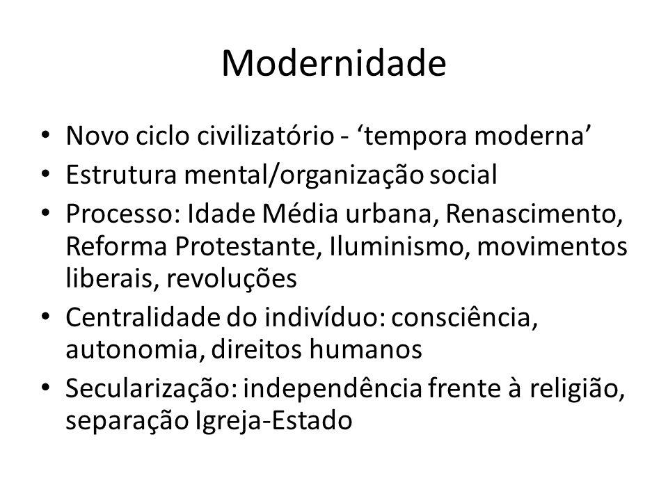 Modernidade Novo ciclo civilizatório - 'tempora moderna'
