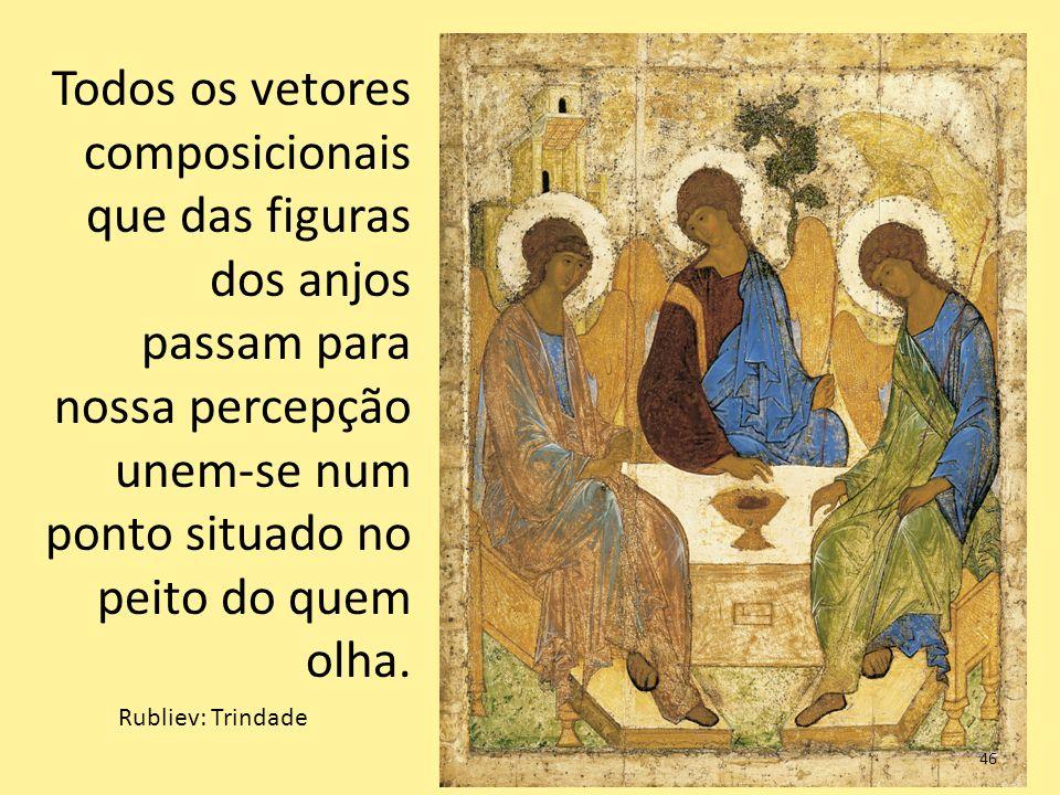 Todos os vetores composicionais que das figuras dos anjos passam para nossa percepção unem-se num ponto situado no peito do quem olha.