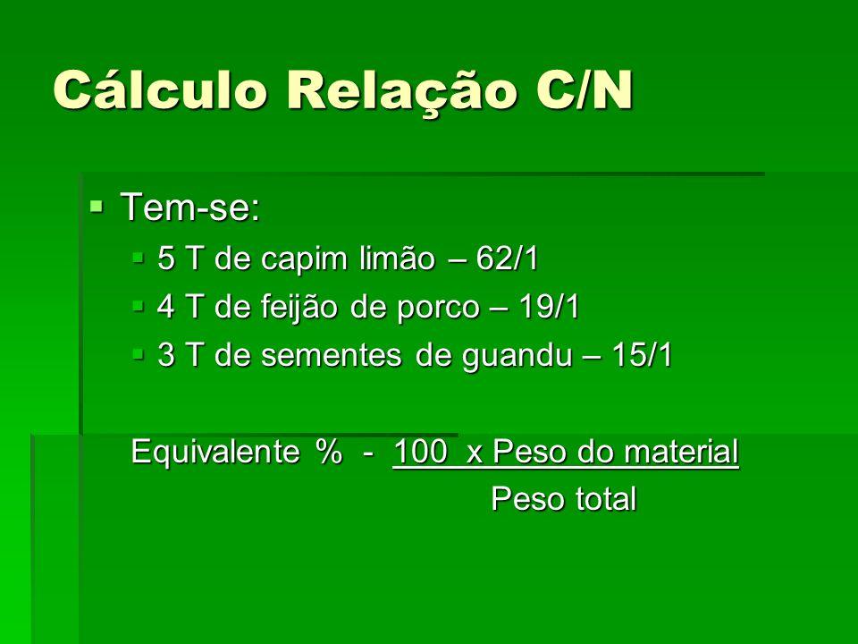Cálculo Relação C/N Tem-se: 5 T de capim limão – 62/1