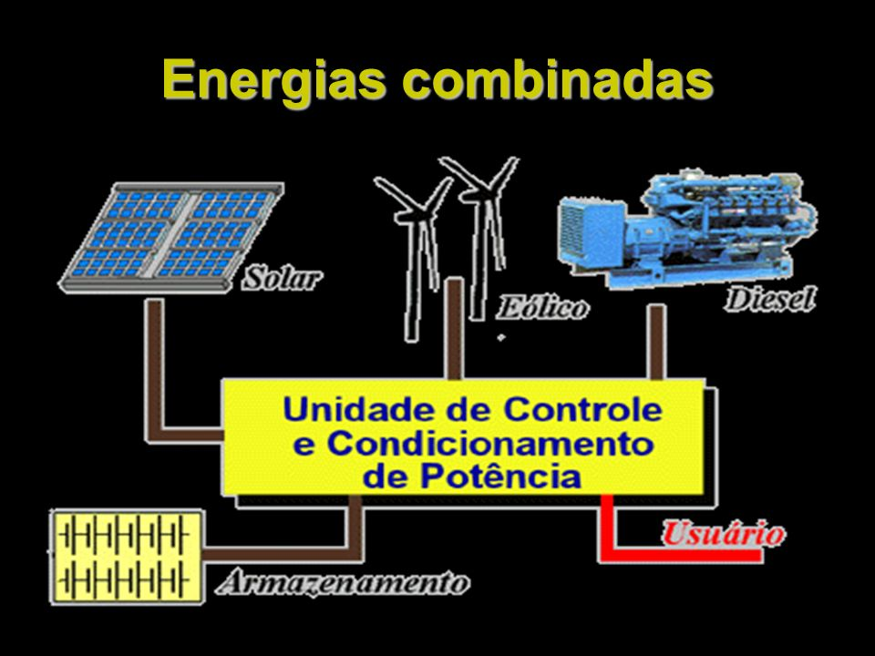 Energias combinadas