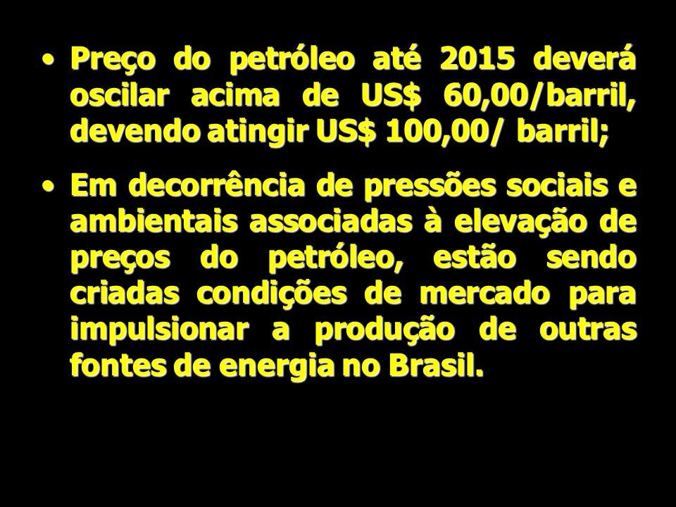 Preço do petróleo até 2015 deverá oscilar acima de US$ 60,00/barril, devendo atingir US$ 100,00/ barril;