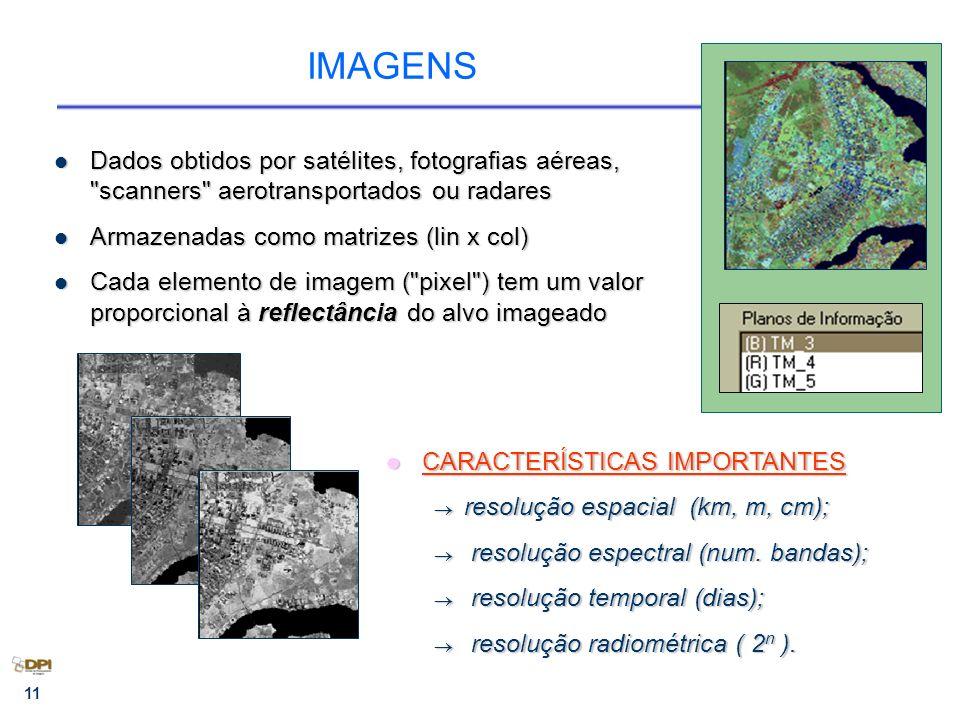 IMAGENS Dados obtidos por satélites, fotografias aéreas, scanners aerotransportados ou radares. Armazenadas como matrizes (lin x col)