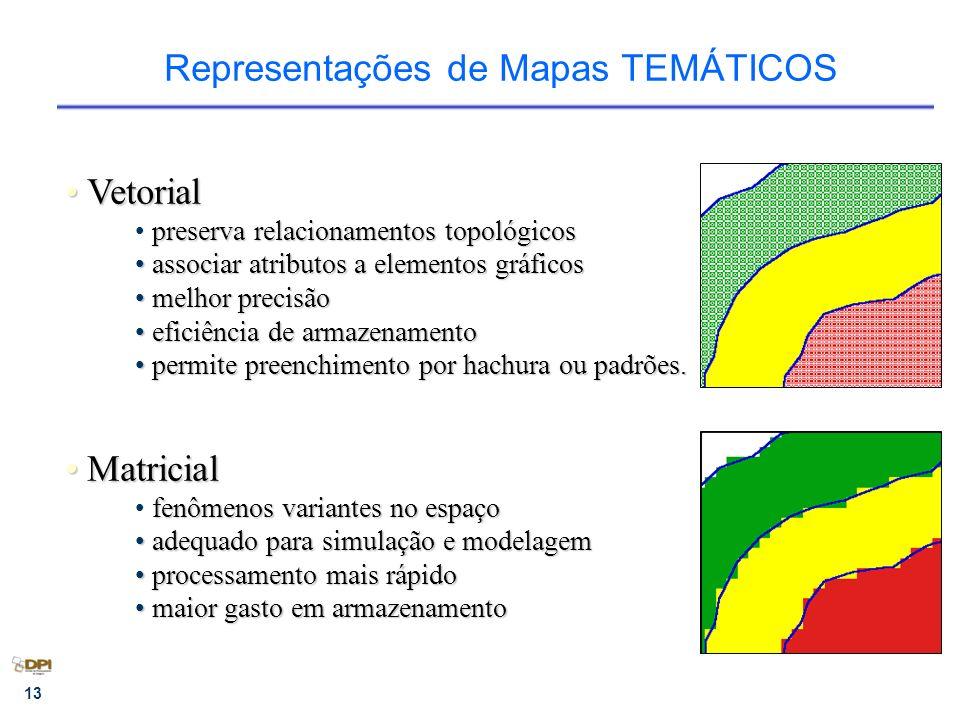 Representações de Mapas TEMÁTICOS