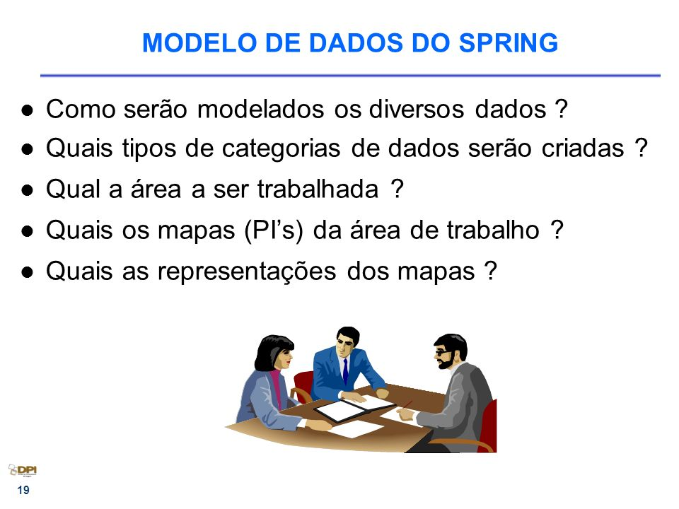 MODELO DE DADOS DO SPRING