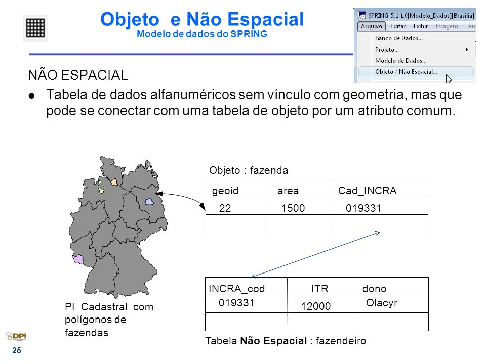 Objeto e Não Espacial Modelo de dados do SPRING