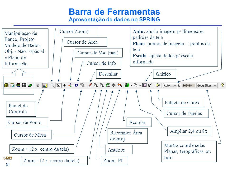 Barra de Ferramentas Apresentação de dados no SPRING