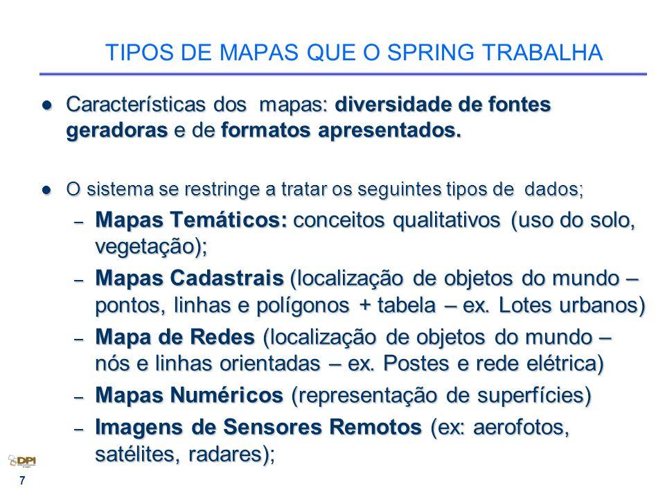 TIPOS DE MAPAS QUE O SPRING TRABALHA