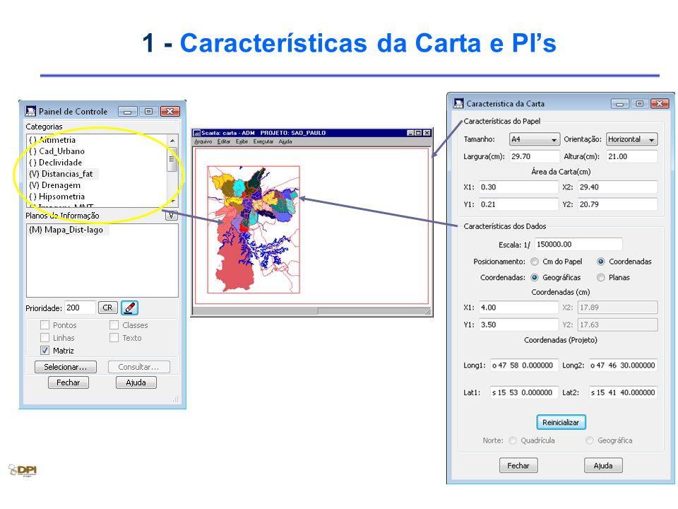 1 - Características da Carta e PI's