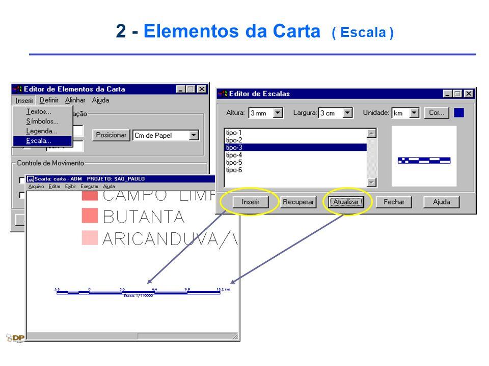 2 - Elementos da Carta ( Escala )