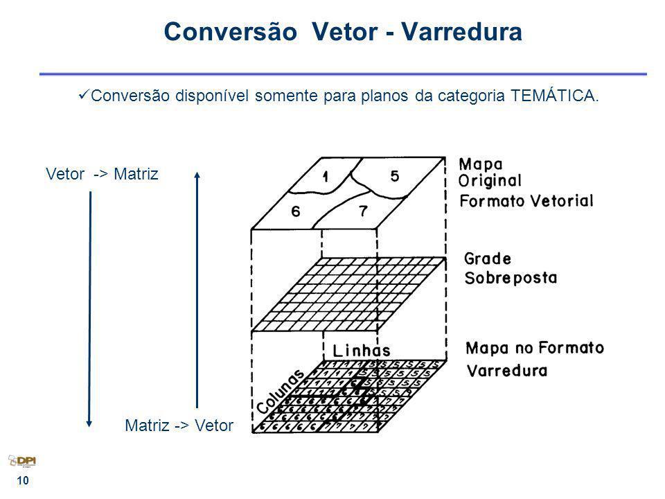 Conversão Vetor - Varredura