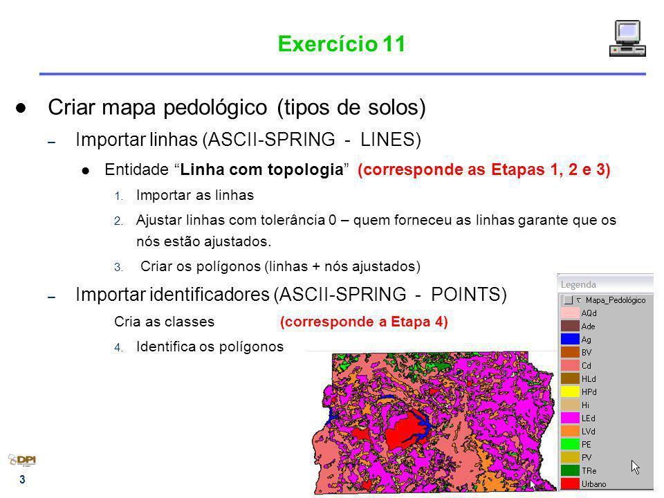 Criar mapa pedológico (tipos de solos)