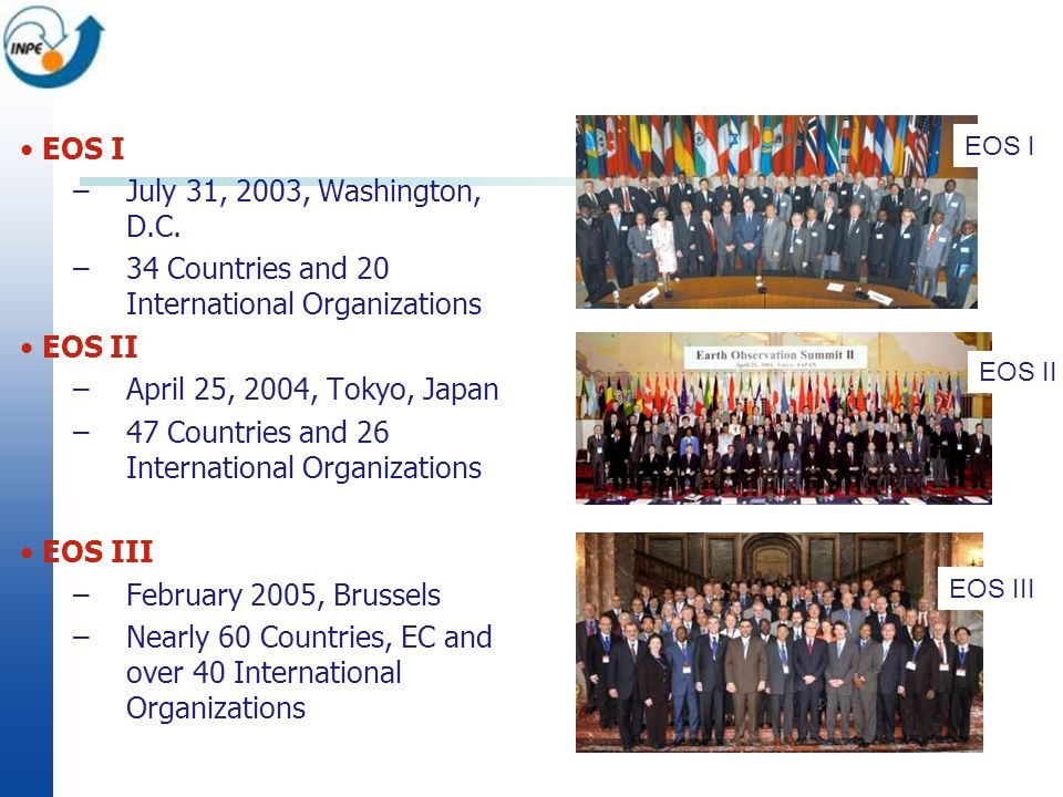 34 Countries and 20 International Organizations EOS II
