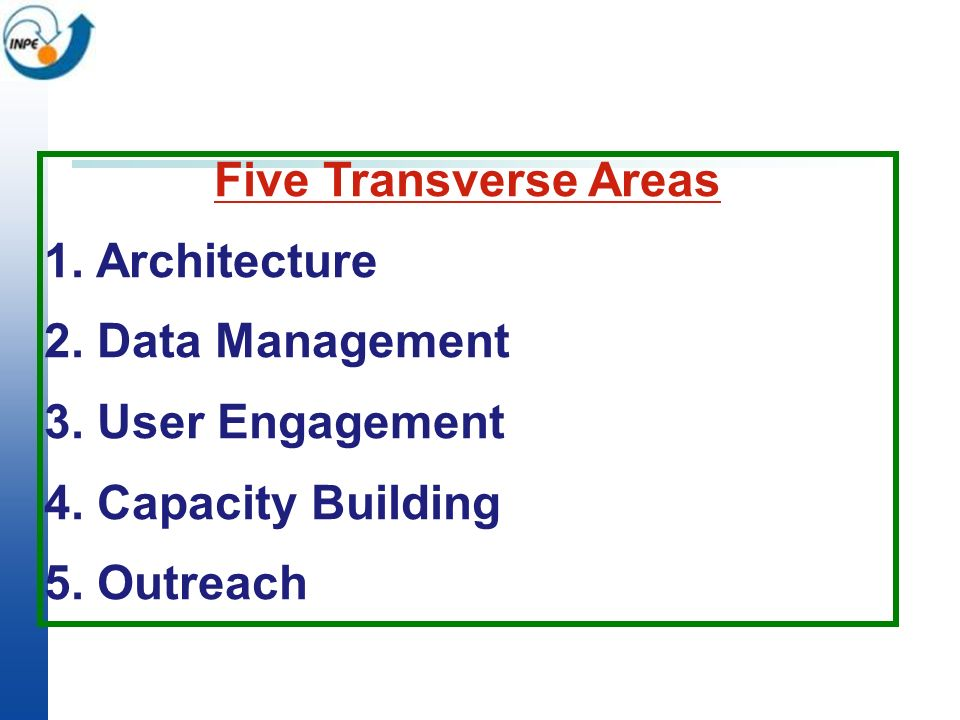 Five Transverse Areas 1. Architecture 2. Data Management