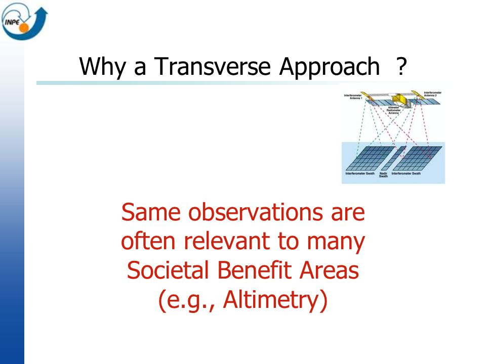 Why a Transverse Approach