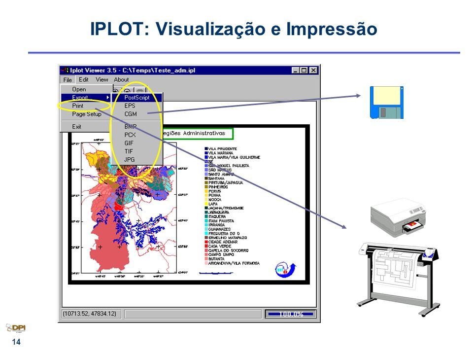 IPLOT: Visualização e Impressão