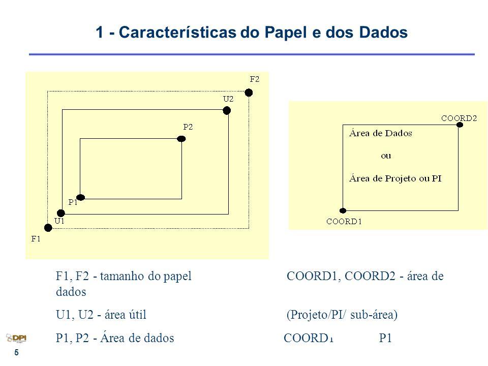 1 - Características do Papel e dos Dados