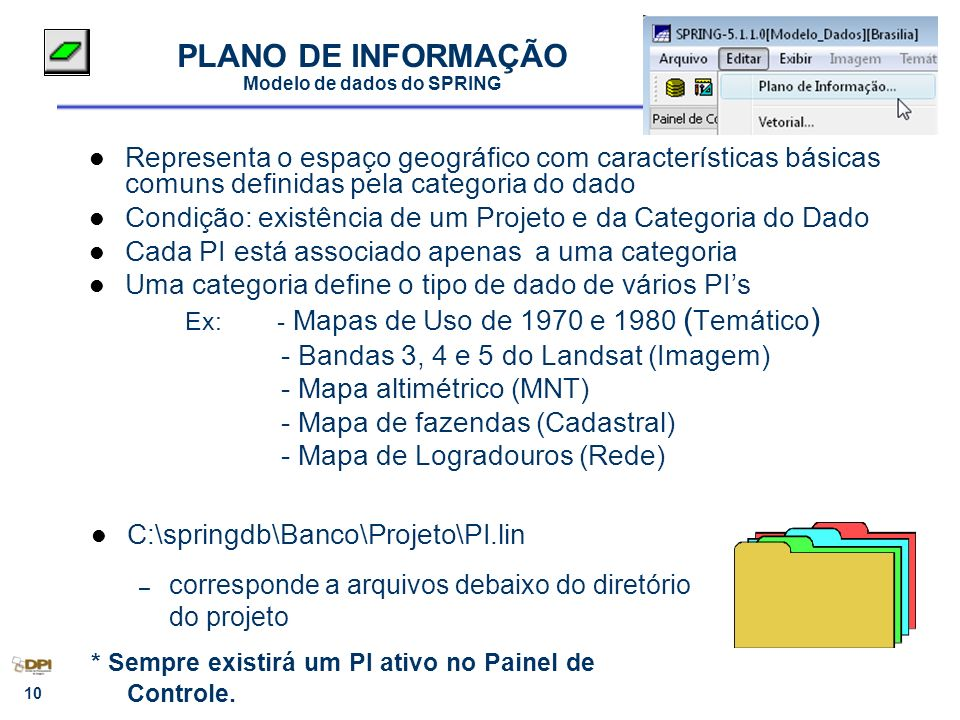PLANO DE INFORMAÇÃO Modelo de dados do SPRING