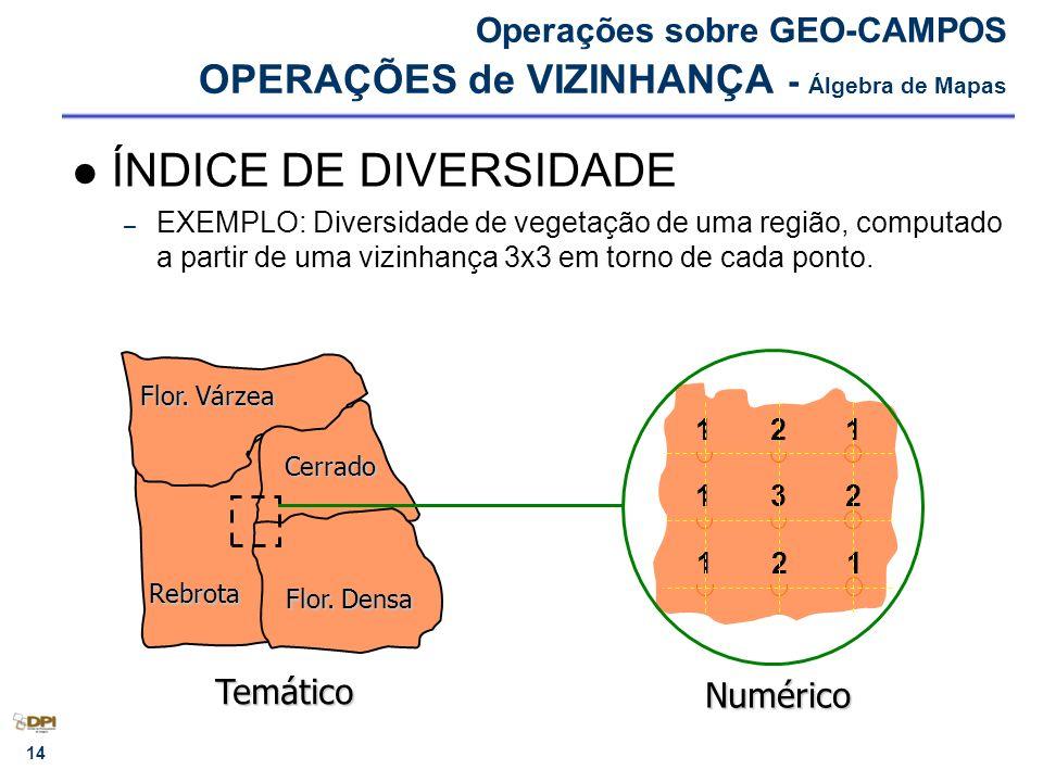 Operações sobre GEO-CAMPOS OPERAÇÕES de VIZINHANÇA - Álgebra de Mapas