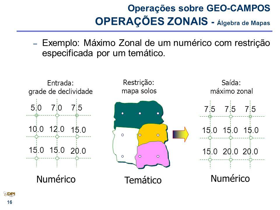 Operações sobre GEO-CAMPOS OPERAÇÕES ZONAIS - Álgebra de Mapas