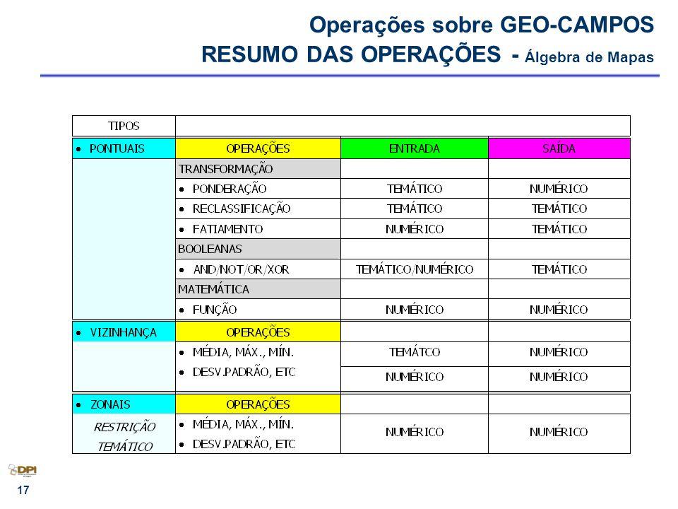 Operações sobre GEO-CAMPOS RESUMO DAS OPERAÇÕES - Álgebra de Mapas