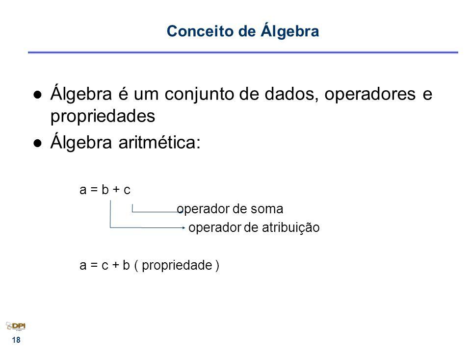 Álgebra é um conjunto de dados, operadores e propriedades