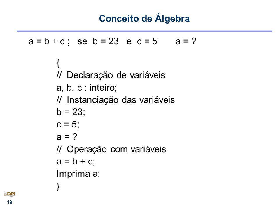 Conceito de Álgebra a = b + c ; se b = 23 e c = 5 a = { // Declaração de variáveis.