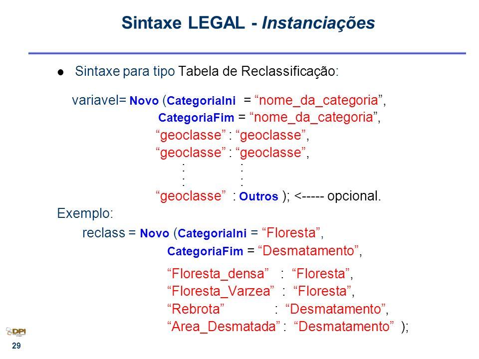 Sintaxe LEGAL - Instanciações