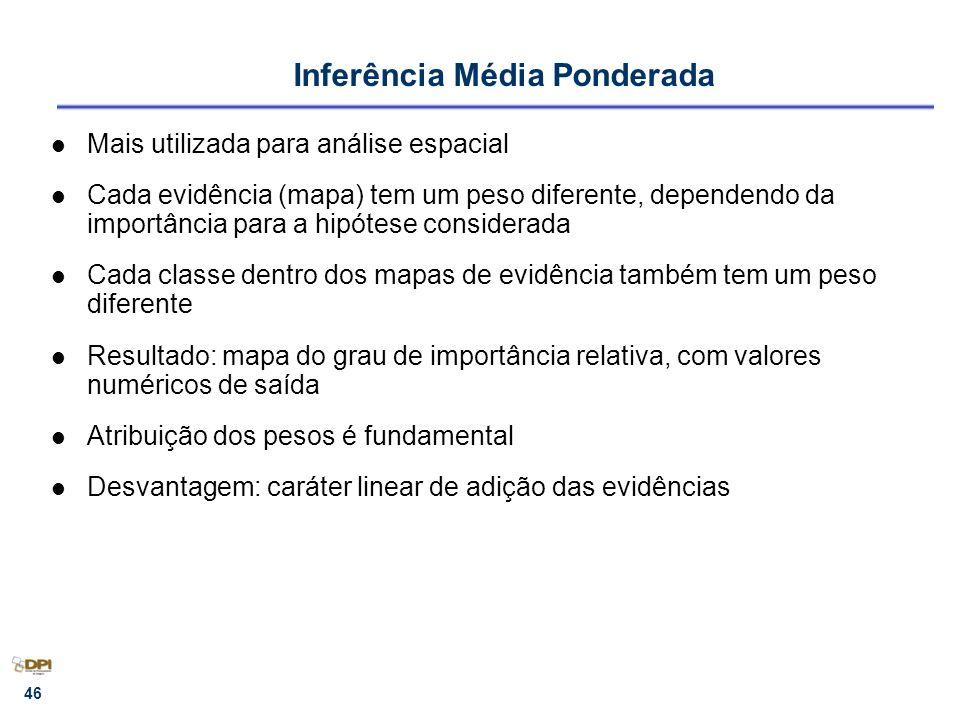 Inferência Média Ponderada