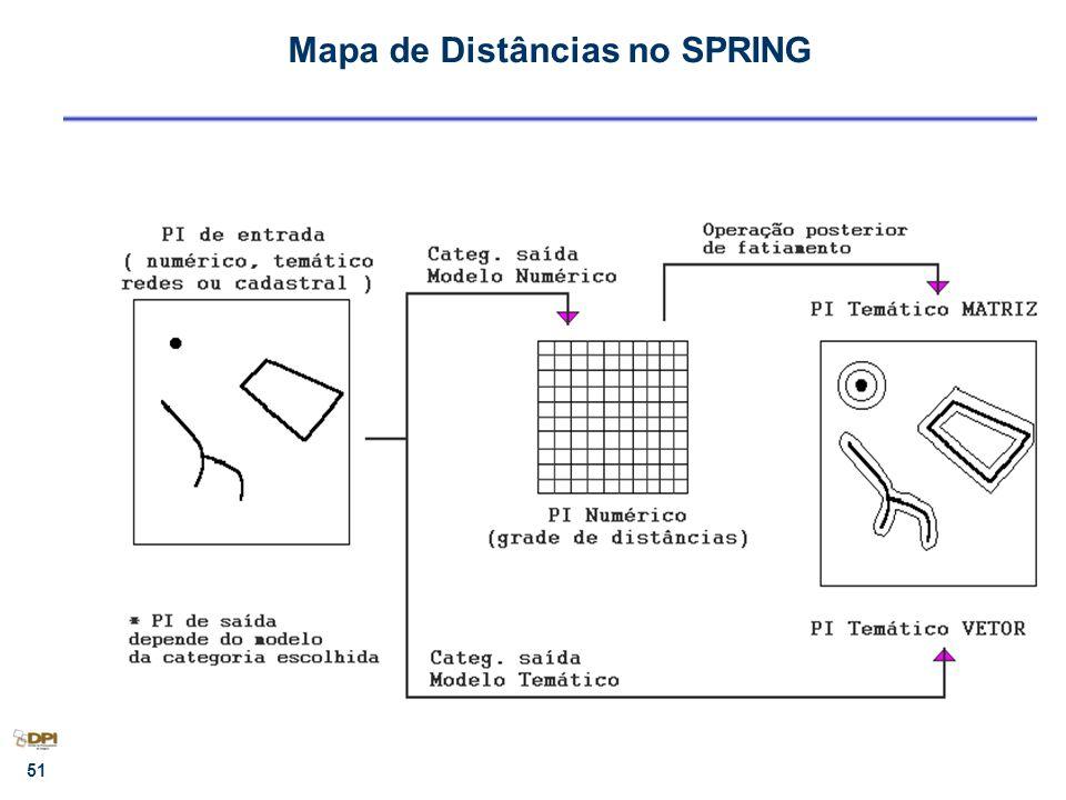Mapa de Distâncias no SPRING