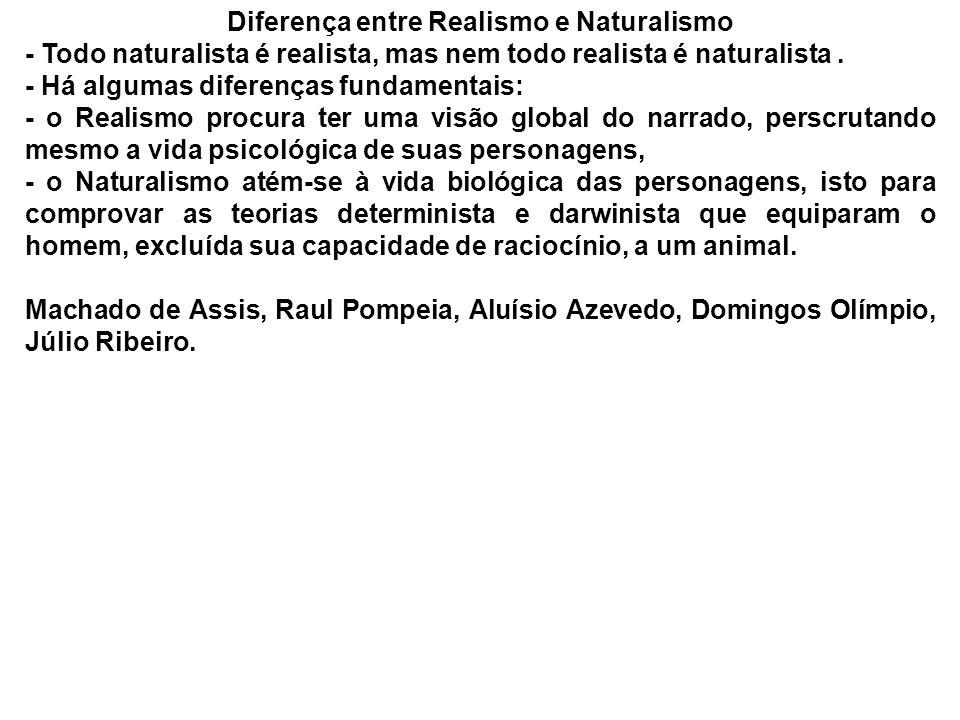 Diferença entre Realismo e Naturalismo