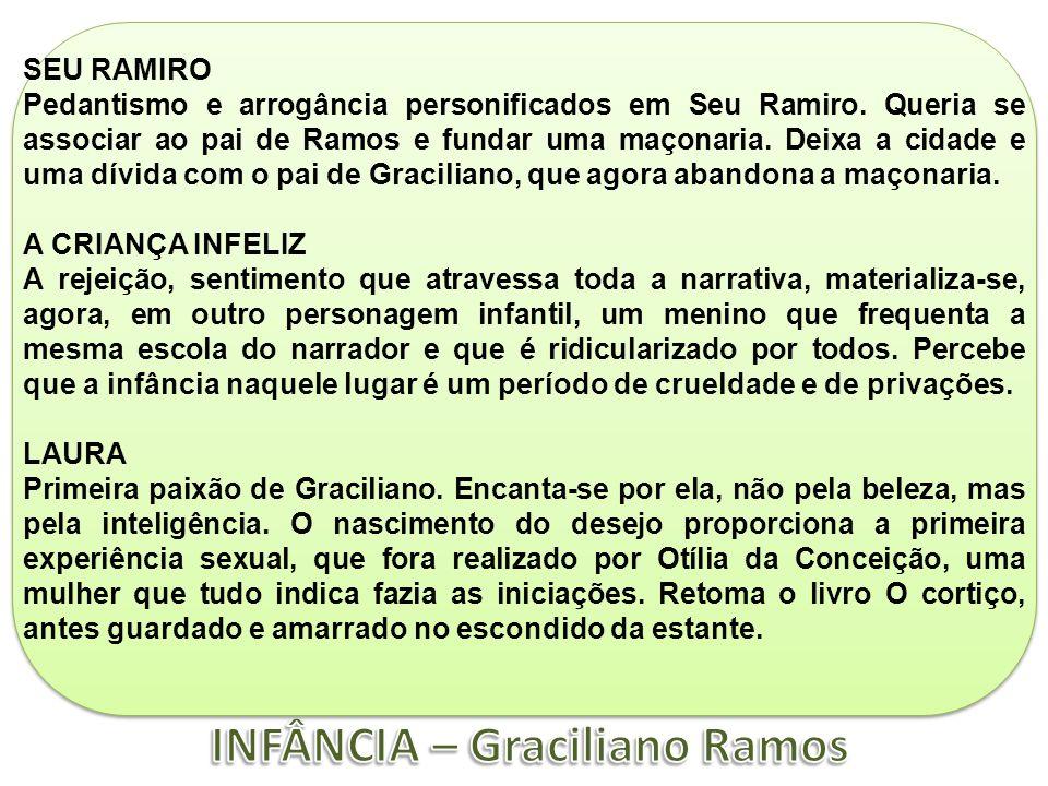 SEU RAMIRO