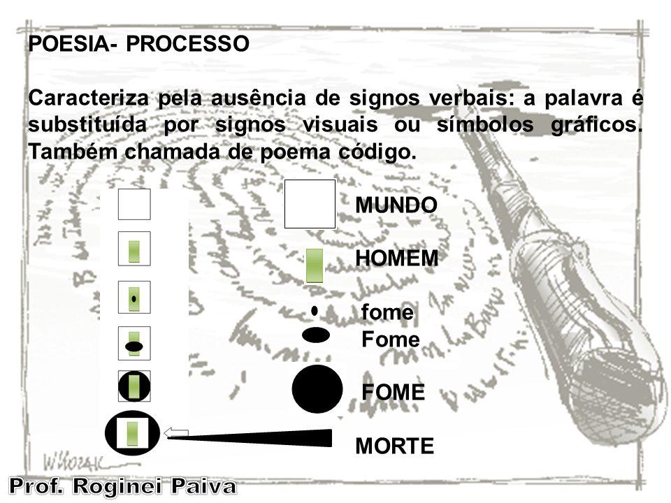 EPITHALAMIUM – II POESIA- PROCESSO.