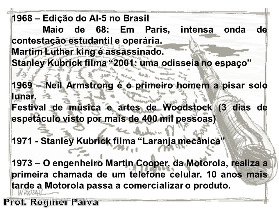 1968 – Edição do AI-5 no Brasil