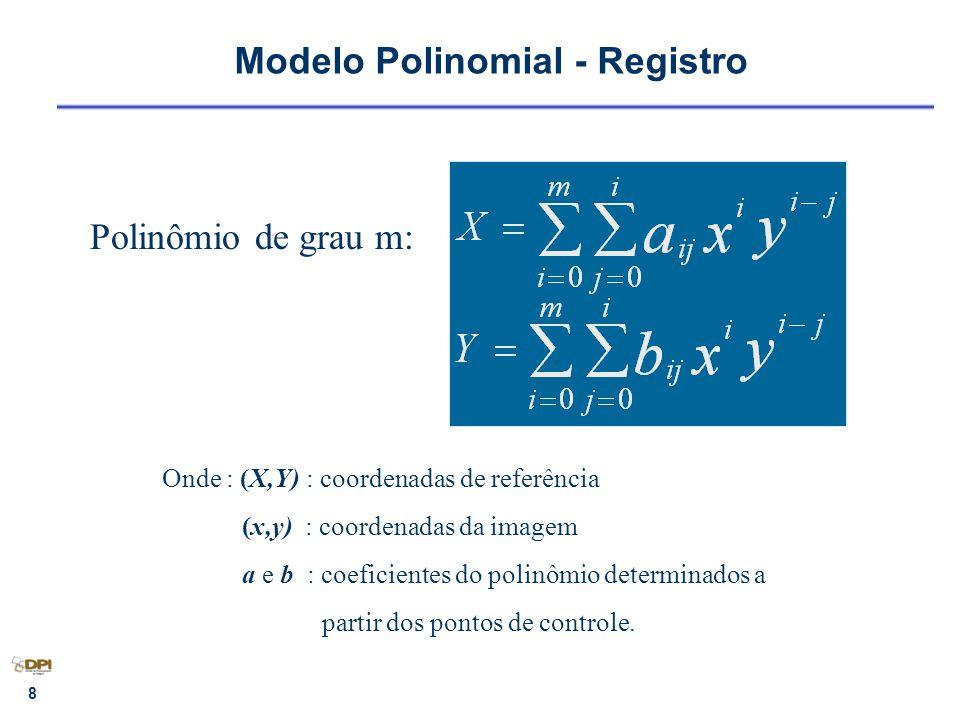 Modelo Polinomial - Registro