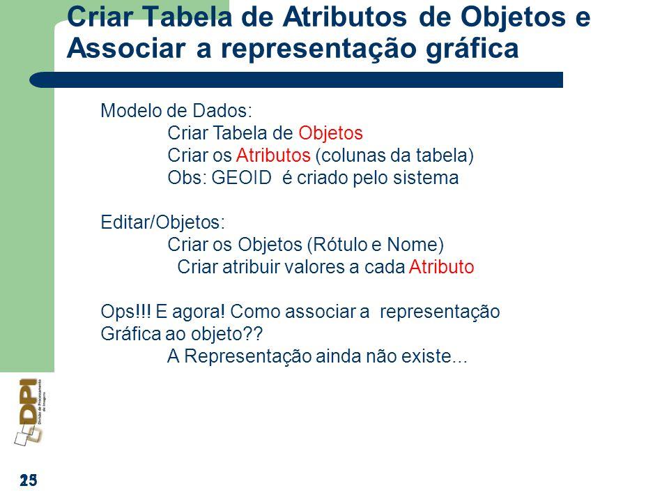 Criar Tabela de Atributos de Objetos e Associar a representação gráfica