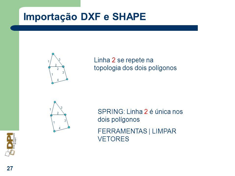Importação DXF e SHAPE 2. 3. 4. 1. Linha 2 se repete na topologia dos dois polígonos. 3. 1. SPRING: Linha 2 é única nos dois polígonos.