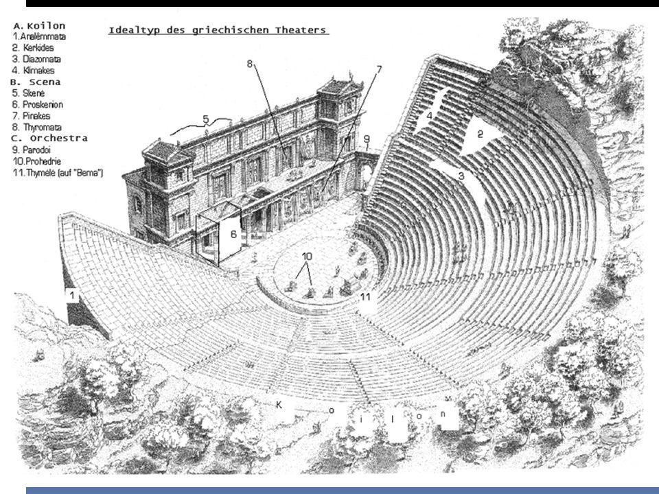 A estrutura e divisões de um teatro grego