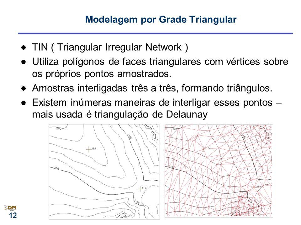 Modelagem por Grade Triangular