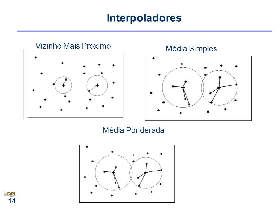 Interpoladores Vizinho Mais Próximo Média Simples Média Ponderada 14