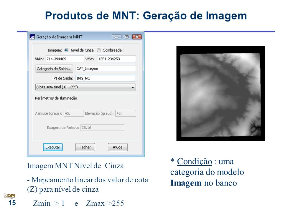 Produtos de MNT: Geração de Imagem