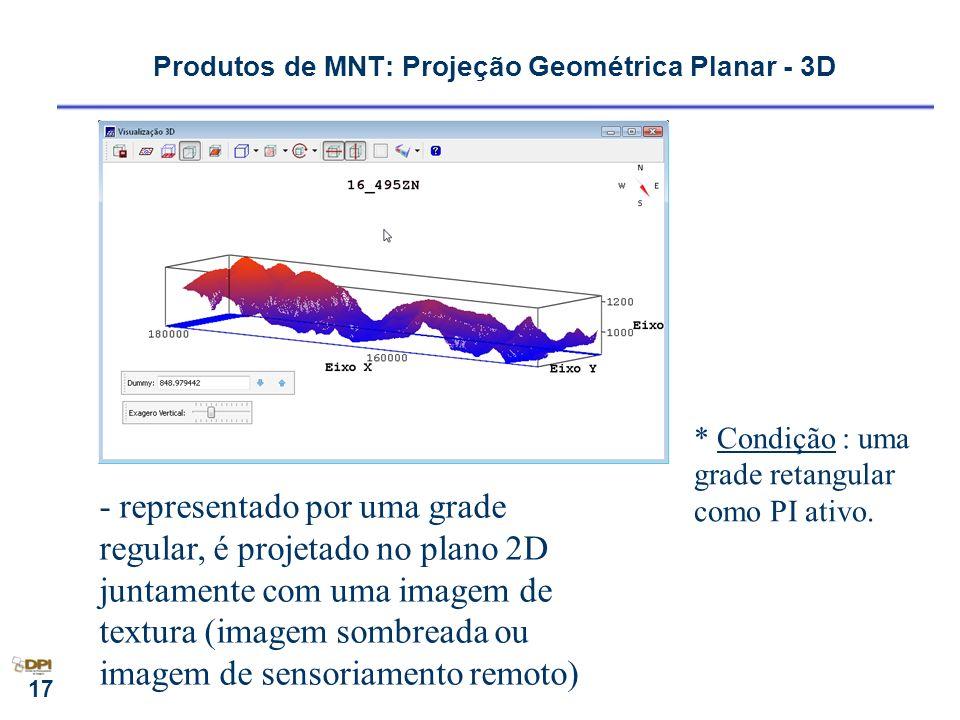 Produtos de MNT: Projeção Geométrica Planar - 3D