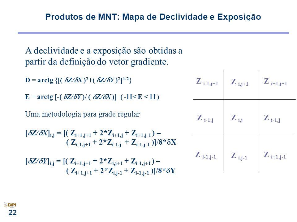 Produtos de MNT: Mapa de Declividade e Exposição
